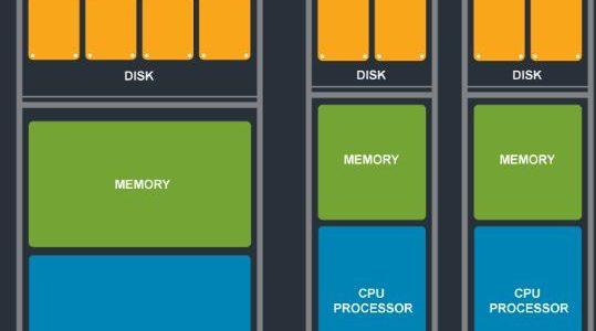 Cloudserver vs. physical server